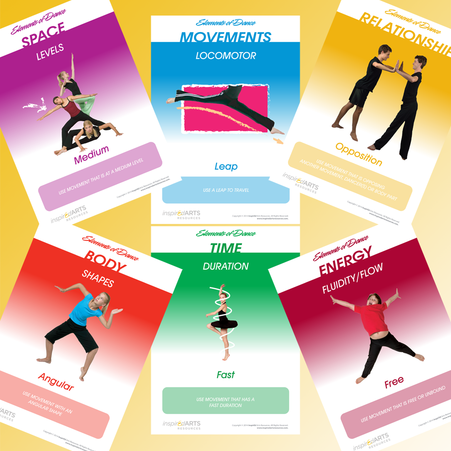 Elements of Dance Flashcard Set by InspirEd Arts Resources