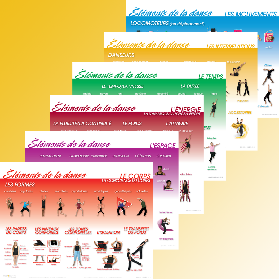 Elements of Dance Poster Set by InspirEd Arts Resources